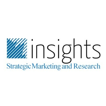 avatar for Strategic Marketing & Research Insights