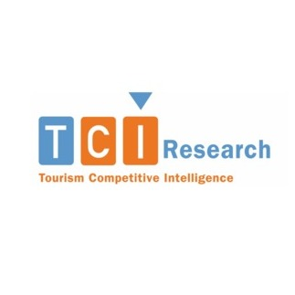 avatar for TCI Research