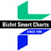 avatar for BizInt Solutions, Inc.