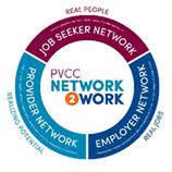avatar for Network2Work at PVCC